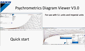 Daikin Psychrometrics Diagram Viewer - Toiminnot